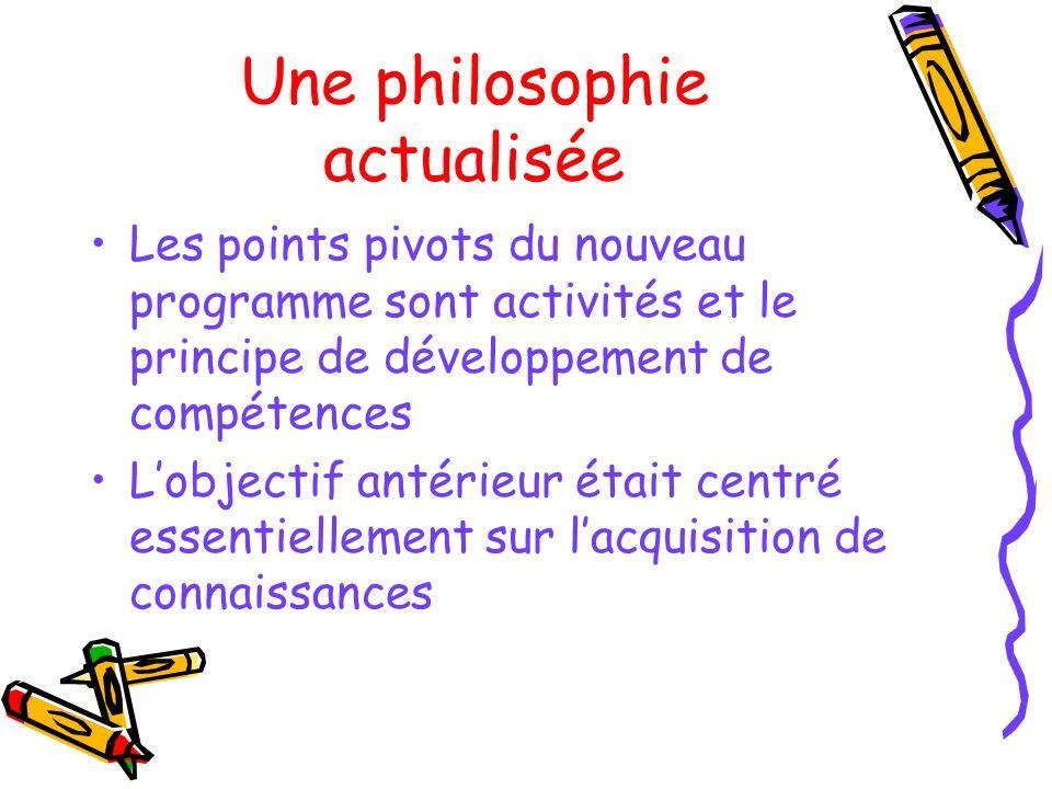 Une philosophie actualisée Les points pivots du nouveau programme sont activités et le principe de développement de compétences Lobjectif antérieur ét