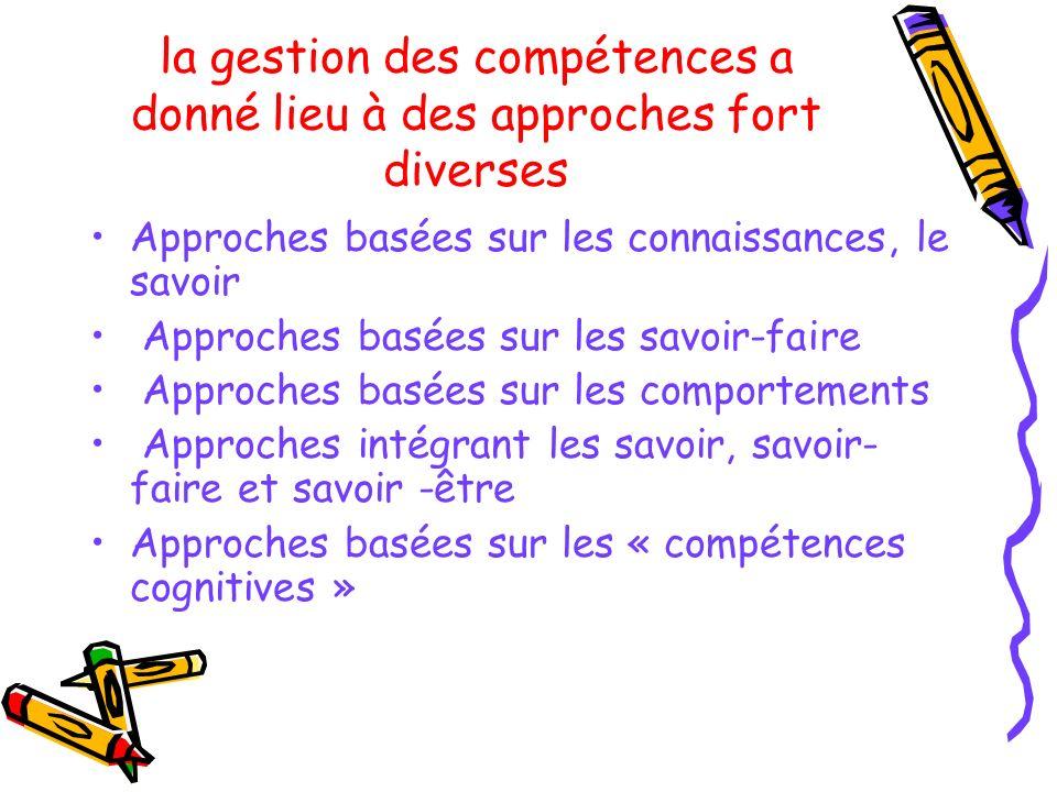la gestion des compétences a donné lieu à des approches fort diverses Approches basées sur les connaissances, le savoir Approches basées sur les savoi