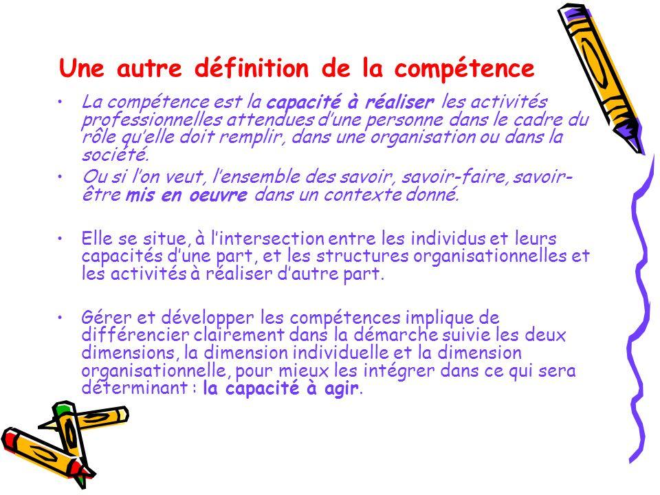 Une autre définition de la compétence La compétence est la capacité à réaliser les activités professionnelles attendues dune personne dans le cadre du