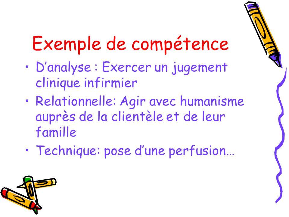 Exemple de compétence Danalyse : Exercer un jugement clinique infirmier Relationnelle: Agir avec humanisme auprès de la clientèle et de leur famille T