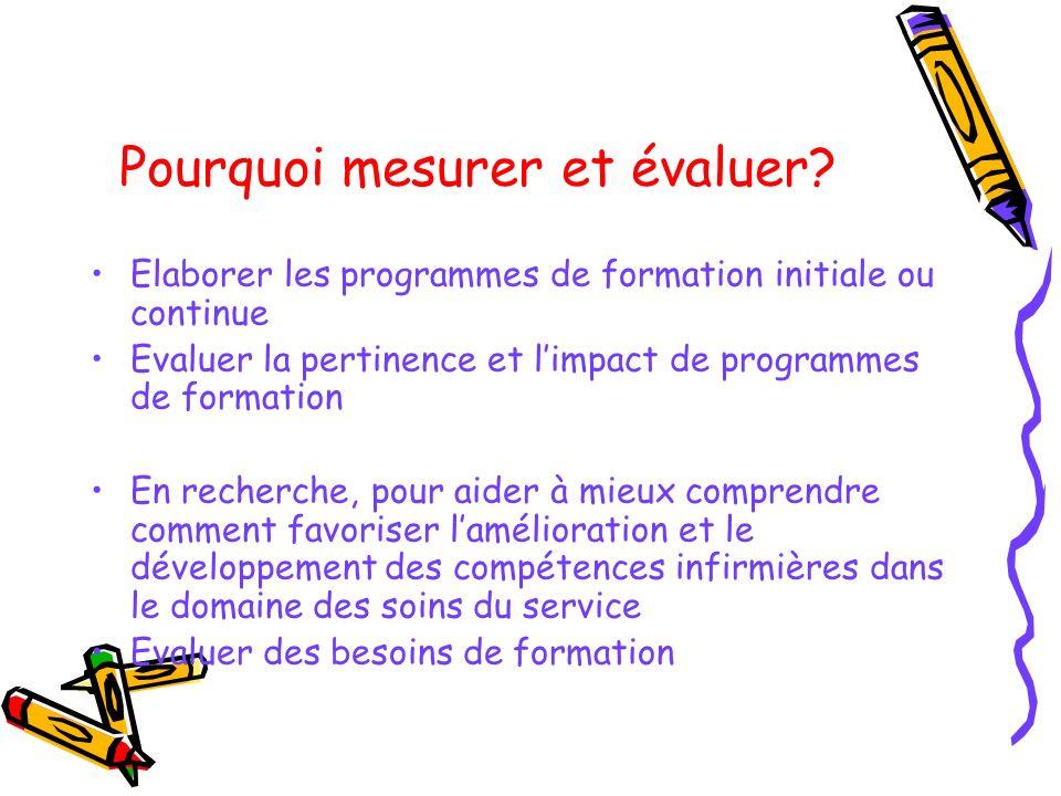Pourquoi mesurer et évaluer? Elaborer les programmes de formation initiale ou continue Evaluer la pertinence et limpact de programmes de formation En