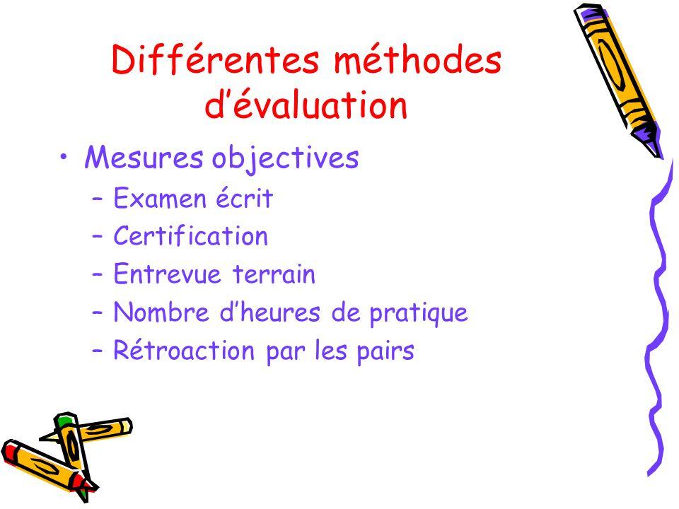 Différentes méthodes dévaluation Mesures objectives –Examen écrit –Certification –Entrevue terrain –Nombre dheures de pratique –Rétroaction par les pa