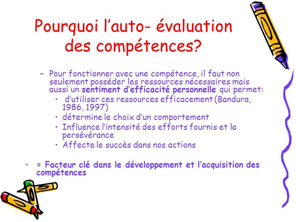 Pourquoi lauto- évaluation des compétences? –Pour fonctionner avec une compétence, il faut non seulement posséder les ressources nécessaires mais auss