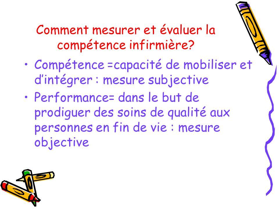 Comment mesurer et évaluer la compétence infirmière? Compétence =capacité de mobiliser et dintégrer : mesure subjective Performance= dans le but de pr