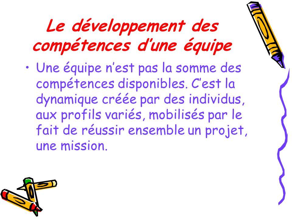 Le développement des compétences dune équipe Une équipe nest pas la somme des compétences disponibles. Cest la dynamique créée par des individus, aux