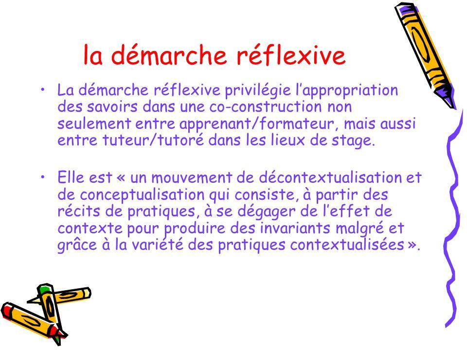la démarche réflexive La démarche réflexive privilégie lappropriation des savoirs dans une co-construction non seulement entre apprenant/formateur, ma