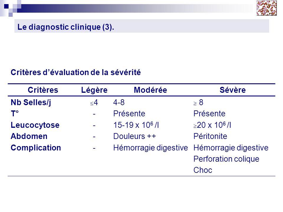 Le diagnostic clinique (3). Critères dévaluation de la sévérité CritèresLégèreModéréeSévère Nb Selles/j T° Leucocytose Abdomen Complication 4 - 4-8 Pr