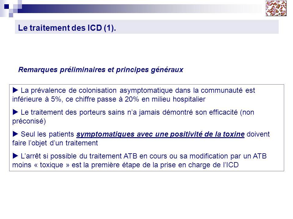 Le traitement des ICD (1). Remarques préliminaires et principes généraux La prévalence de colonisation asymptomatique dans la communauté est inférieur