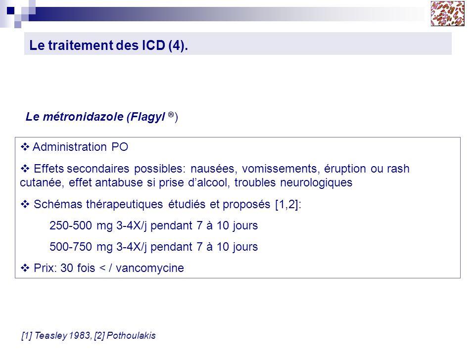 Le traitement des ICD (4). Le métronidazole (Flagyl ) Administration PO Effets secondaires possibles: nausées, vomissements, éruption ou rash cutanée,