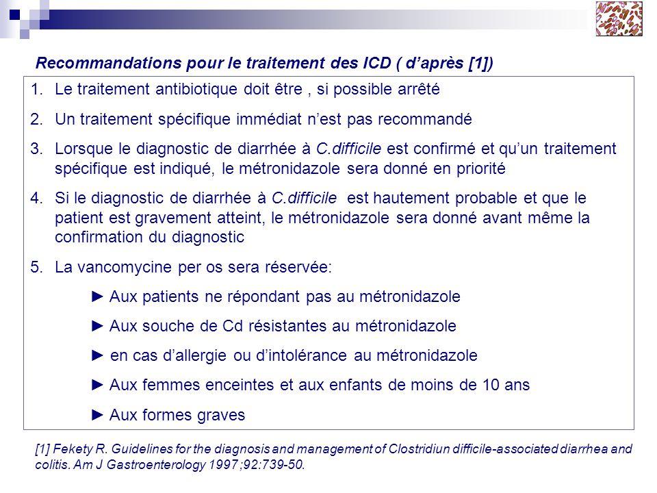 Recommandations pour le traitement des ICD ( daprès [1]) 1.Le traitement antibiotique doit être, si possible arrêté 2.Un traitement spécifique immédia