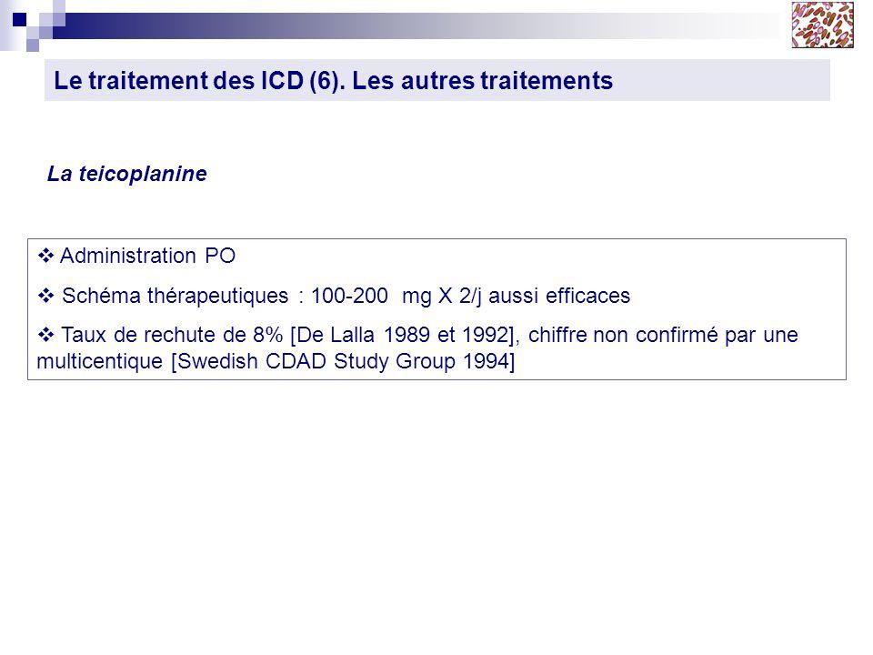 Le traitement des ICD (6). Les autres traitements La teicoplanine Administration PO Schéma thérapeutiques : 100-200 mg X 2/j aussi efficaces Taux de r