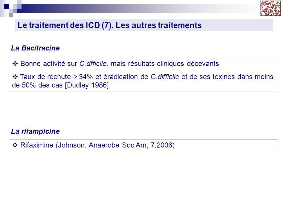 Le traitement des ICD (7). Les autres traitements La Bacitracine Bonne activité sur C.dfficile, mais résultats cliniques décevants Taux de rechute 34%