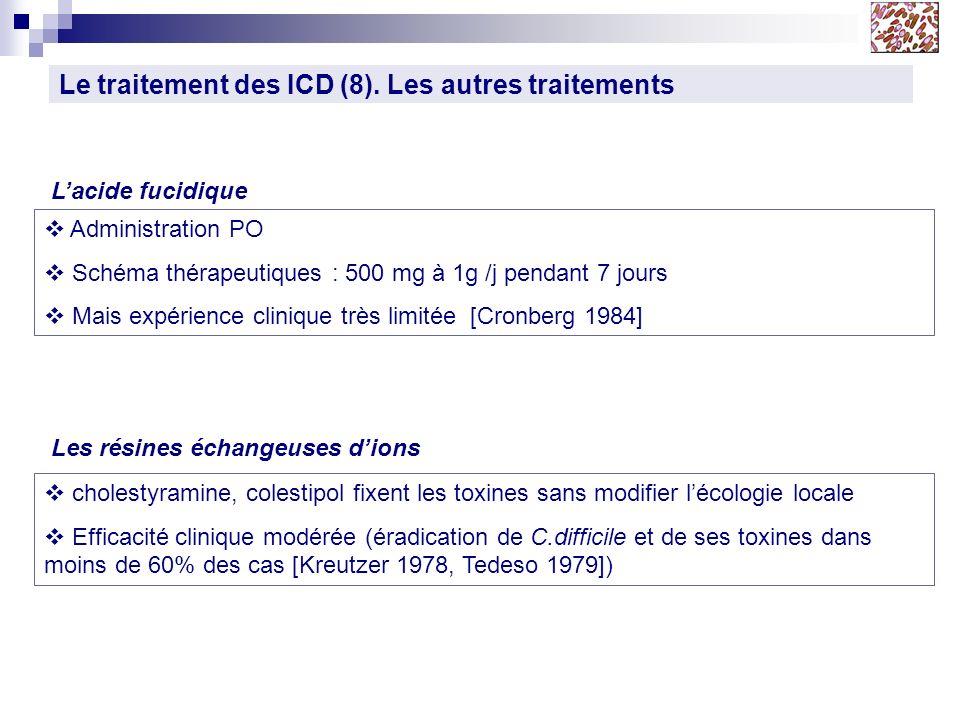 Le traitement des ICD (8). Les autres traitements Lacide fucidique Administration PO Schéma thérapeutiques : 500 mg à 1g /j pendant 7 jours Mais expér