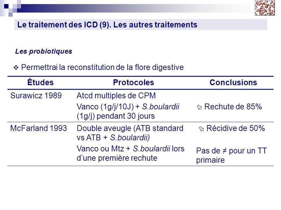 Le traitement des ICD (9). Les autres traitements Les probiotiques Permettrai la reconstitution de la flore digestive ÉtudesProtocolesConclusions Sura