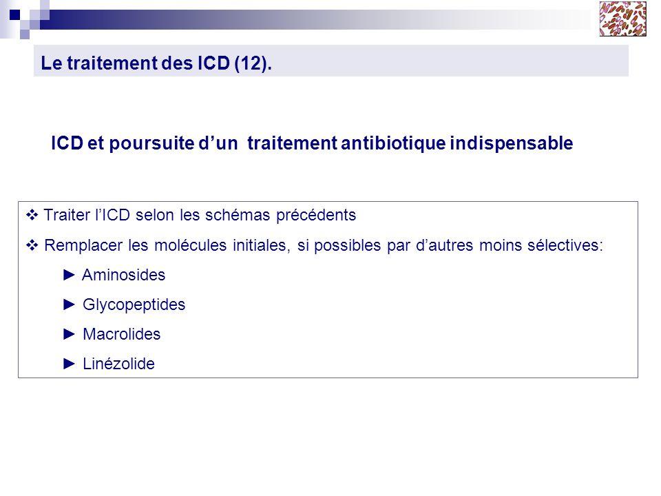 Le traitement des ICD (12). Traiter lICD selon les schémas précédents Remplacer les molécules initiales, si possibles par dautres moins sélectives: Am