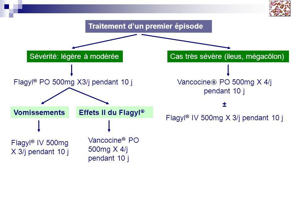 Traitement dun premier épisode Sévérité: légère à modérée Flagyl PO 500mg X3/j pendant 10 j VomissementsEffets II du Flagyl Flagyl IV 500mg X 3/j pend