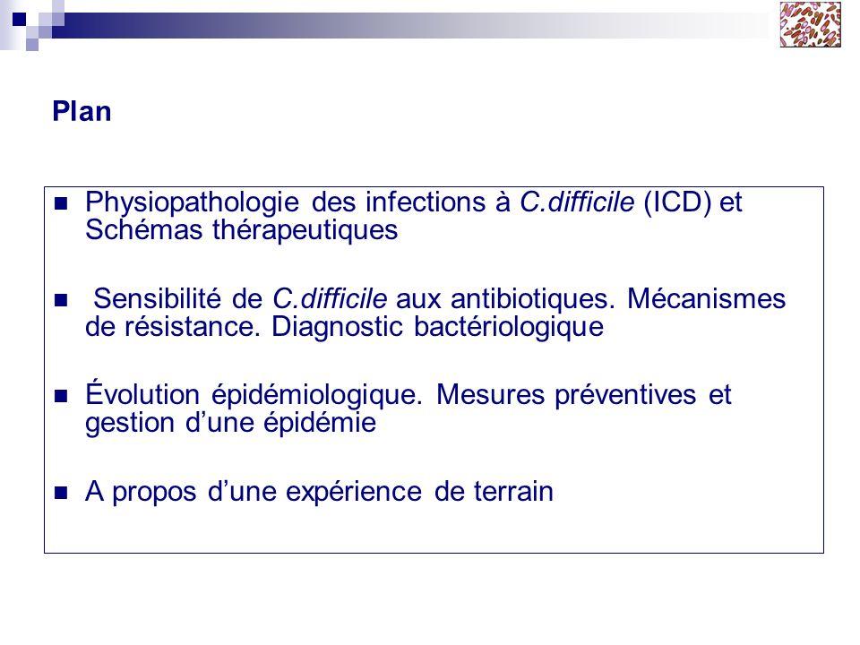 Plan Physiopathologie des infections à C.difficile (ICD) et Schémas thérapeutiques Sensibilité de C.difficile aux antibiotiques. Mécanismes de résista