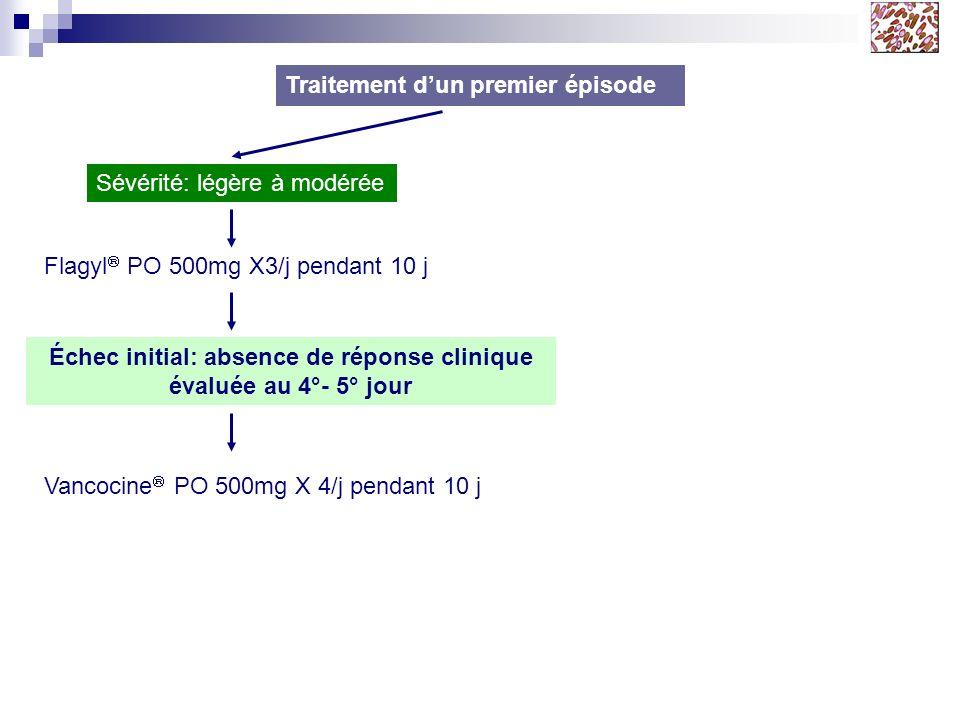 Traitement dun premier épisode Sévérité: légère à modérée Flagyl PO 500mg X3/j pendant 10 j Échec initial: absence de réponse clinique évaluée au 4°-