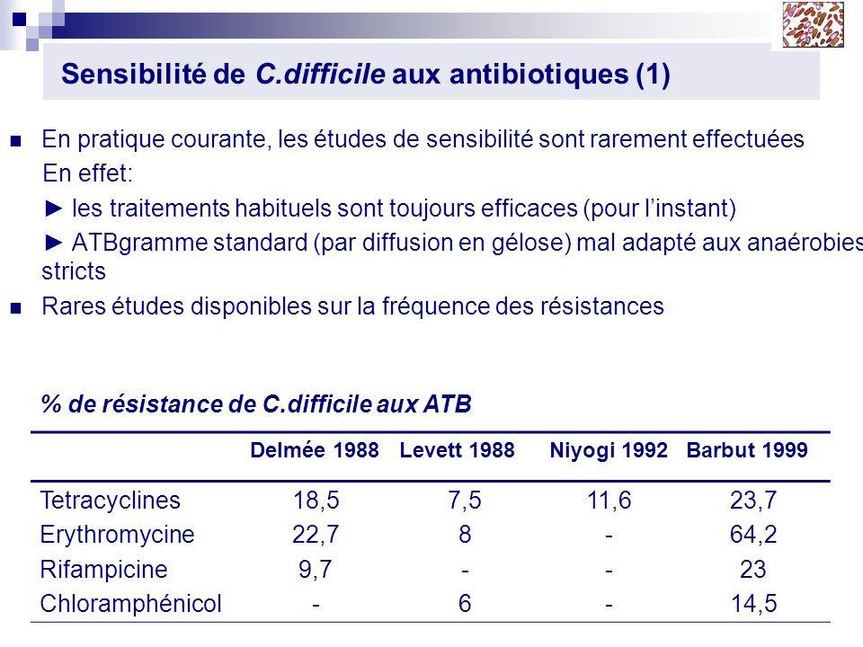 Sensibilité de C.difficile aux antibiotiques (1) En pratique courante, les études de sensibilité sont rarement effectuées En effet: les traitements ha
