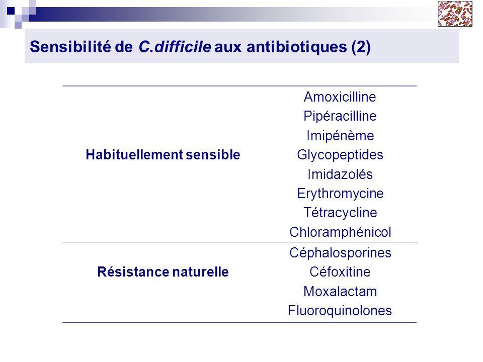 Sensibilité de C.difficile aux antibiotiques (2) Habituellement sensible Amoxicilline Pipéracilline Imipénème Glycopeptides Imidazolés Erythromycine T