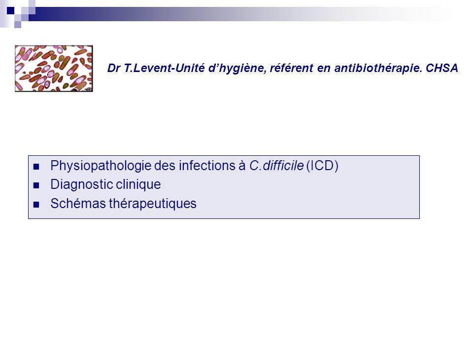 Physiopathologie des infections à C.difficile (ICD) Diagnostic clinique Schémas thérapeutiques Dr T.Levent-Unité dhygiène, référent en antibiothérapie