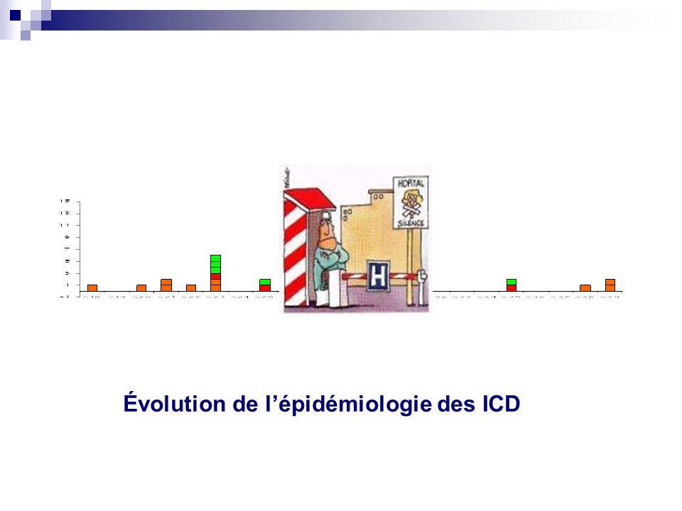 Évolution de lépidémiologie des ICD