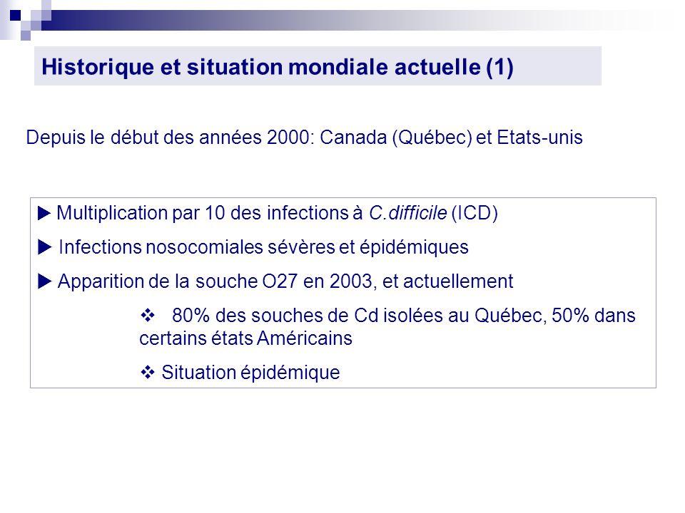 Historique et situation mondiale actuelle (1) Multiplication par 10 des infections à C.difficile (ICD) Infections nosocomiales sévères et épidémiques