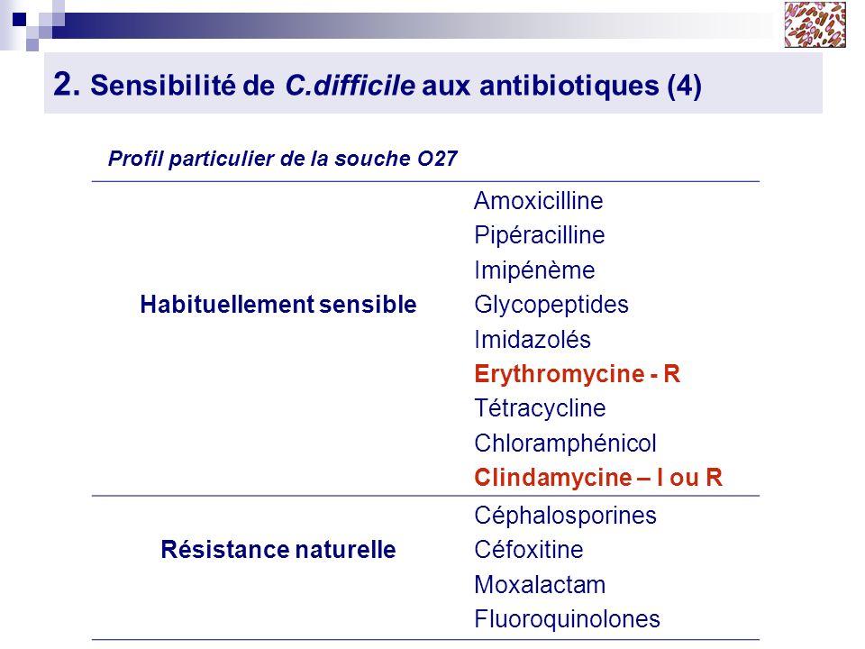 2. Sensibilité de C.difficile aux antibiotiques (4) Habituellement sensible Amoxicilline Pipéracilline Imipénème Glycopeptides Imidazolés Erythromycin