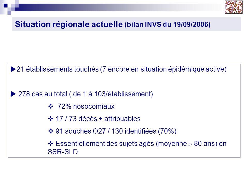 Situation régionale actuelle (bilan INVS du 19/09/2006) 21 établissements touchés (7 encore en situation épidémique active) 278 cas au total ( de 1 à