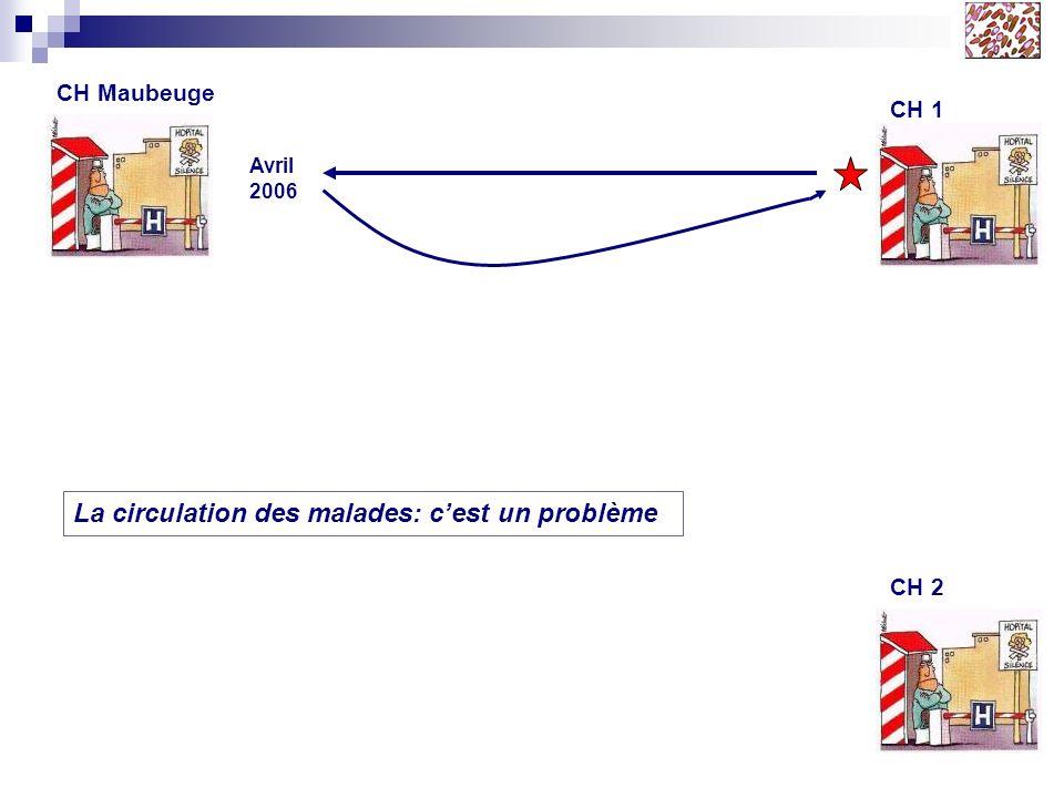 CH Maubeuge CH 1 CH 2 Avril 2006 La circulation des malades: cest un problème