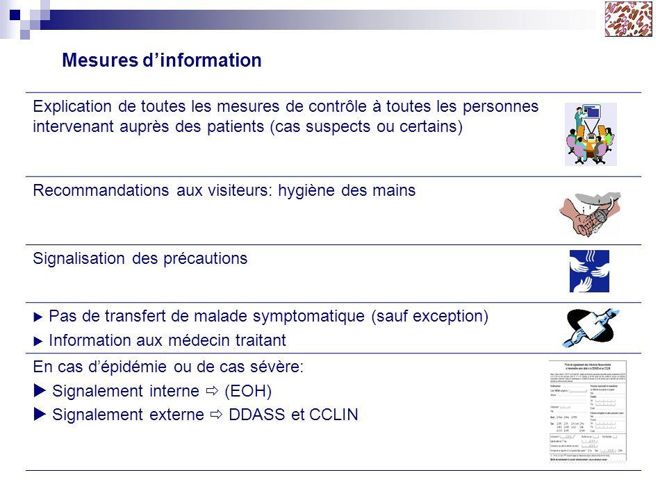 Explication de toutes les mesures de contrôle à toutes les personnes intervenant auprès des patients (cas suspects ou certains) Recommandations aux vi
