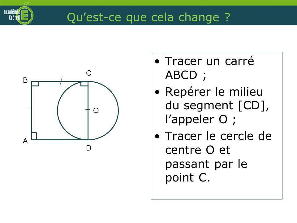 Quest-ce que cela change ? Tracer un carré ABCD ; Repérer le milieu du segment [CD], lappeler O ; Tracer le cercle de centre O et passant par le point