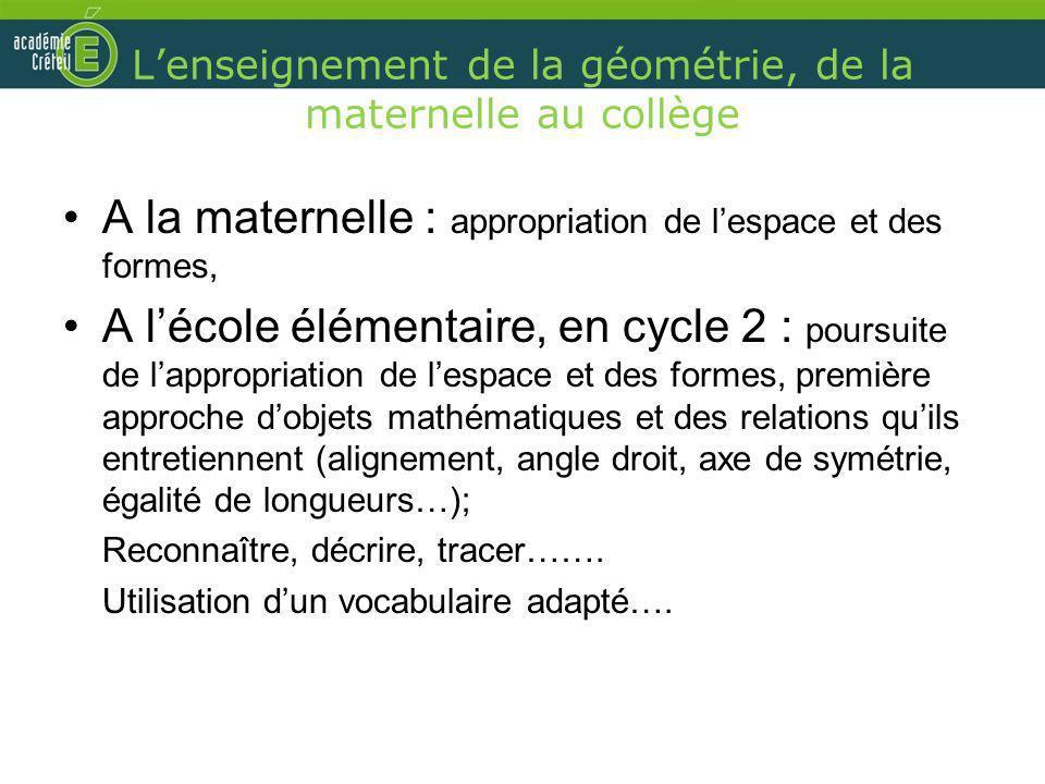 Lenseignement de la géométrie, de la maternelle au collège A la maternelle : appropriation de lespace et des formes, A lécole élémentaire, en cycle 2