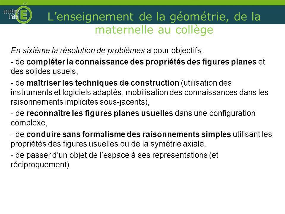 Lenseignement de la géométrie, de la maternelle au collège En sixième la résolution de problèmes a pour objectifs : - de compléter la connaissance des