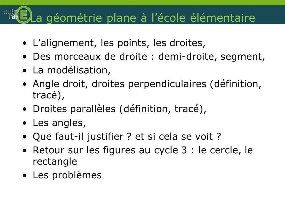 La géométrie plane à lécole élémentaire Lalignement, les points, les droites, Des morceaux de droite : demi-droite, segment, La modélisation, Angle dr