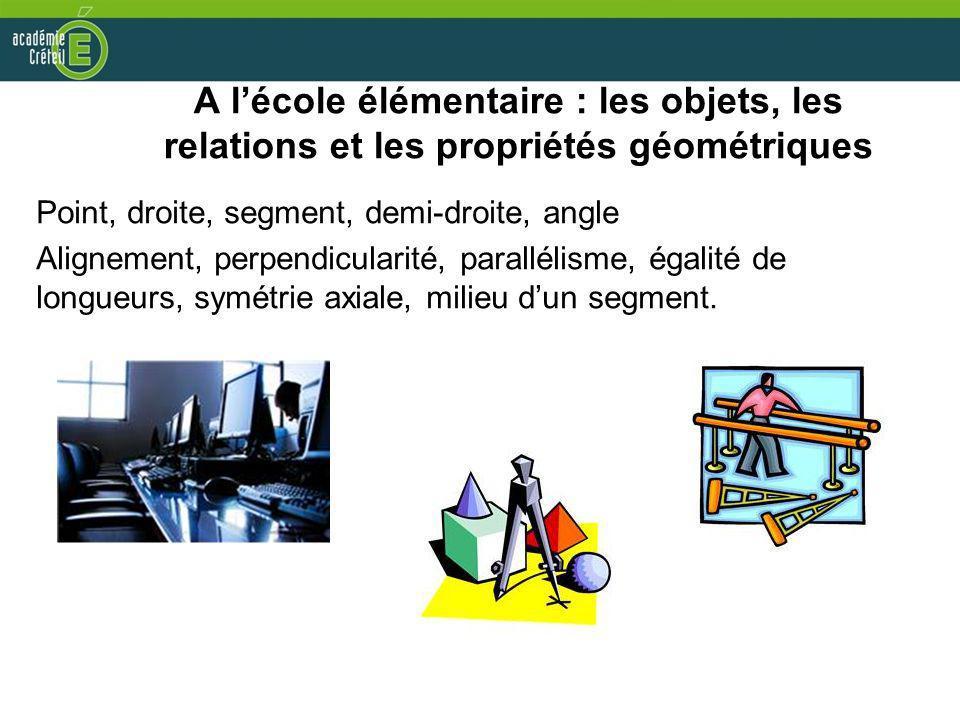 A lécole élémentaire : les objets, les relations et les propriétés géométriques Point, droite, segment, demi-droite, angle Alignement, perpendicularit