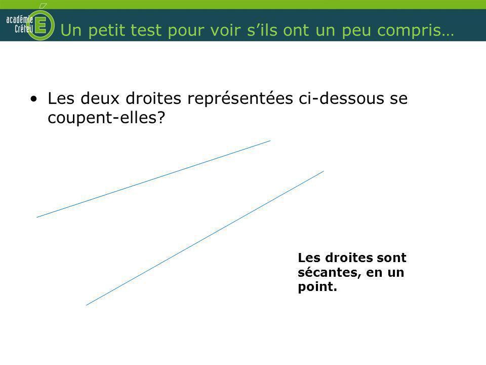 Un petit test pour voir sils ont un peu compris… Les deux droites représentées ci-dessous se coupent-elles? Les droites sont sécantes, en un point.