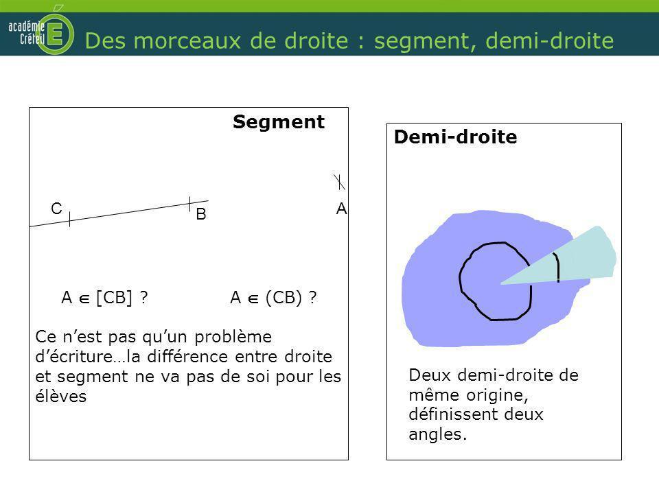 Demi-droite Des morceaux de droite : segment, demi-droite Segment A B C A [CB] ? A (CB) ? Ce nest pas quun problème décriture…la différence entre droi