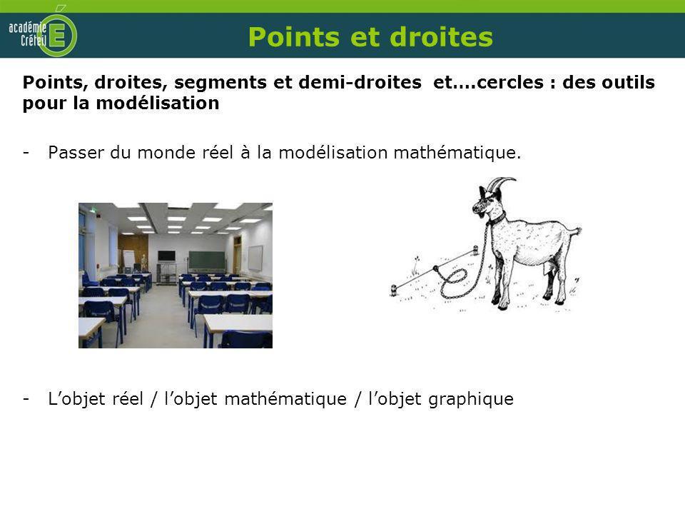 Points, droites, segments et demi-droites et….cercles : des outils pour la modélisation -Passer du monde réel à la modélisation mathématique. -Lobjet