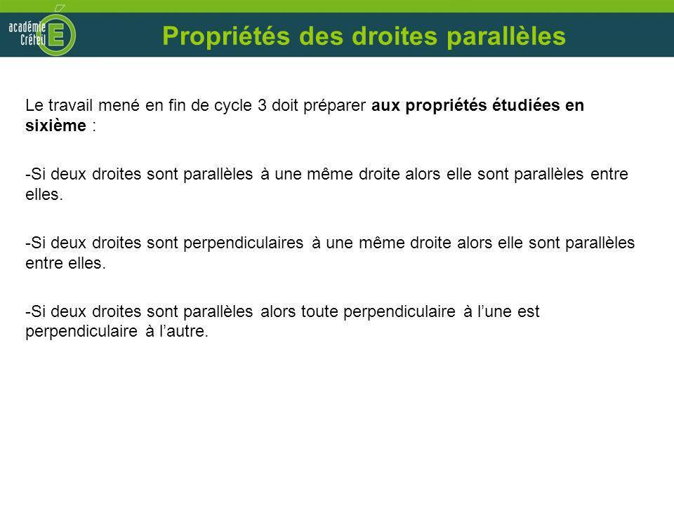 Propriétés des droites parallèles Le travail mené en fin de cycle 3 doit préparer aux propriétés étudiées en sixième : -Si deux droites sont parallèle