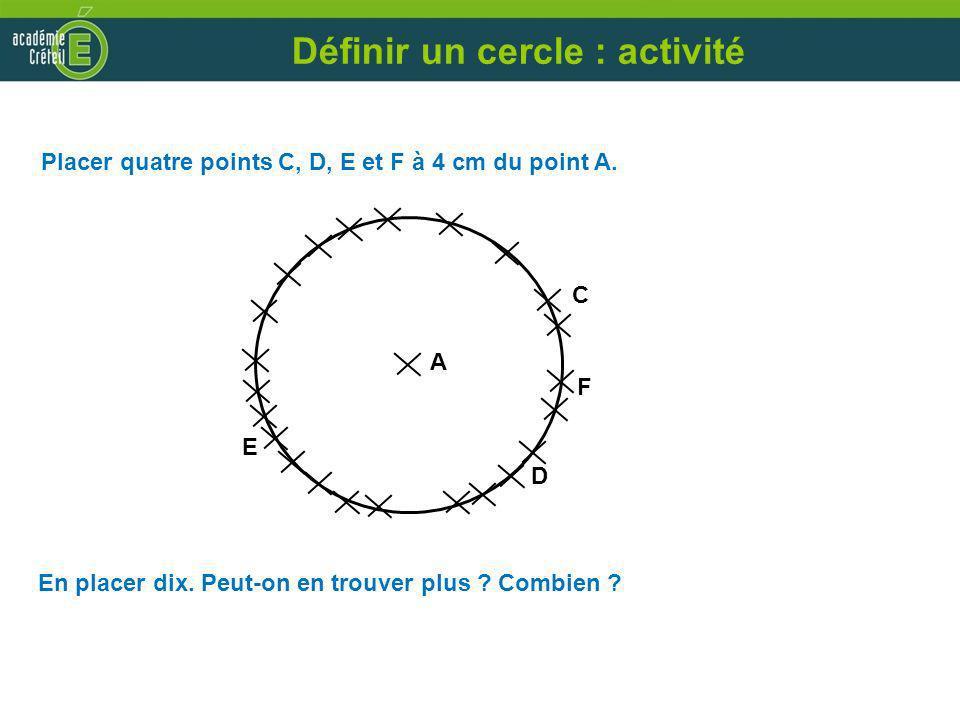 Placer quatre points C, D, E et F à 4 cm du point A. A Définir un cercle : activité F E D C En placer dix. Peut-on en trouver plus ? Combien ?