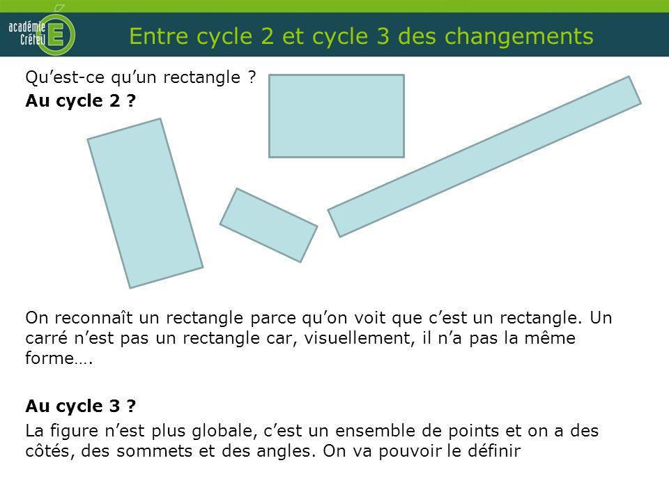 Entre cycle 2 et cycle 3 des changements Quest-ce quun rectangle ? Au cycle 2 ? On reconnaît un rectangle parce quon voit que cest un rectangle. Un ca