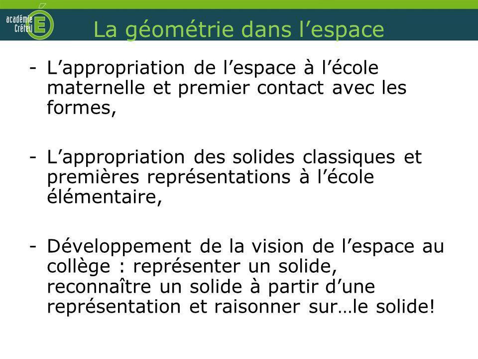La géométrie dans lespace -Lappropriation de lespace à lécole maternelle et premier contact avec les formes, -Lappropriation des solides classiques et