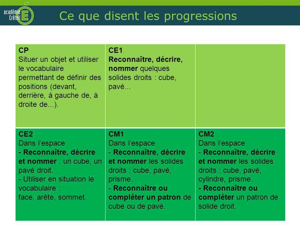 Ce que disent les progressions CP Situer un objet et utiliser le vocabulaire permettant de définir des positions (devant, derrière, à gauche de, à dro