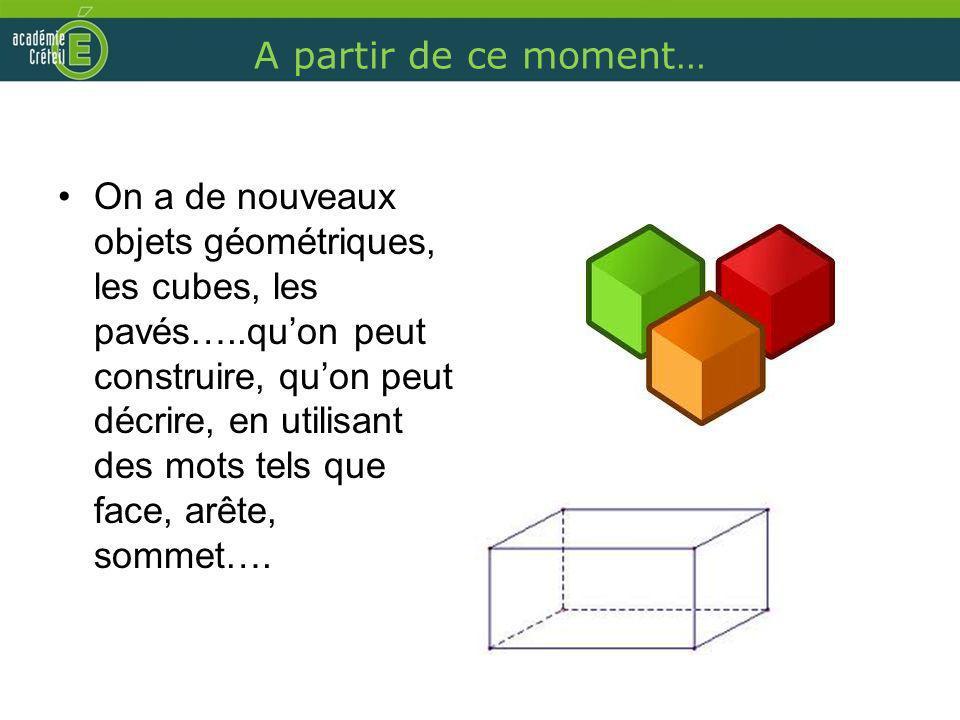 A partir de ce moment… On a de nouveaux objets géométriques, les cubes, les pavés…..quon peut construire, quon peut décrire, en utilisant des mots tel