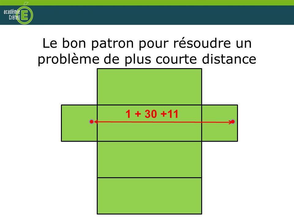 Le bon patron pour résoudre un problème de plus courte distance 1 + 30 +11