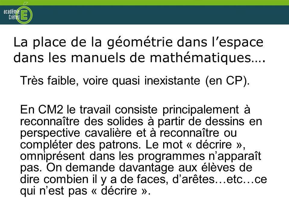 La place de la géométrie dans lespace dans les manuels de mathématiques…. Très faible, voire quasi inexistante (en CP). En CM2 le travail consiste pri