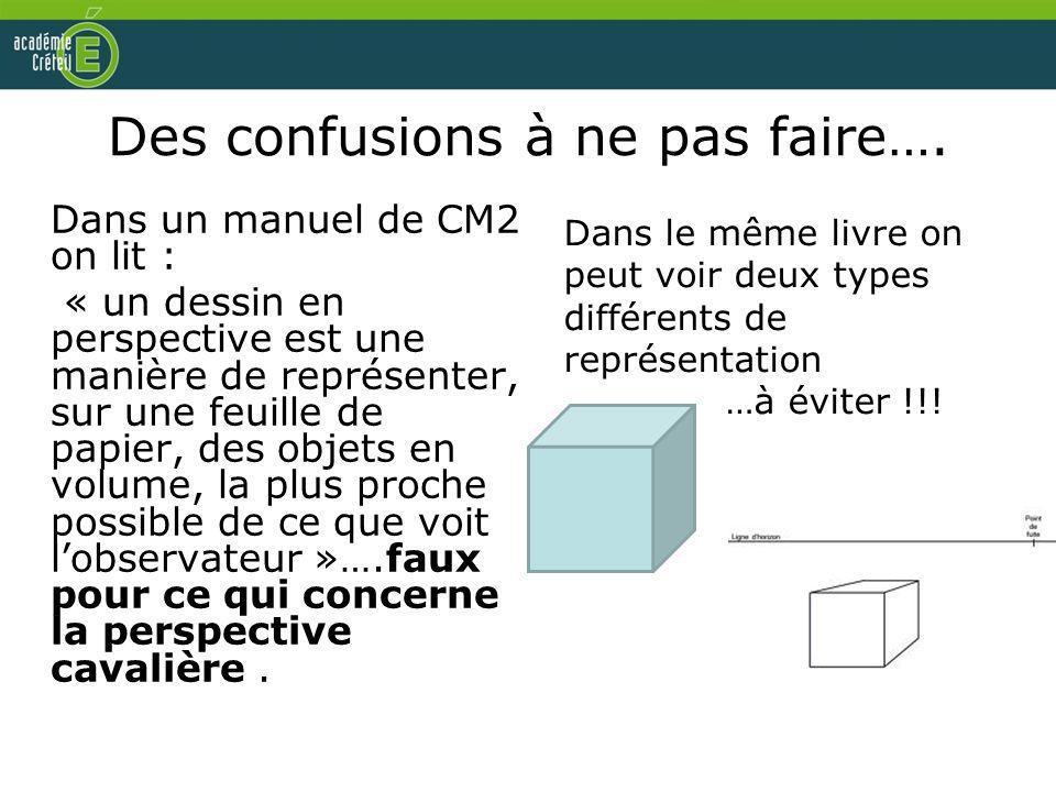 Des confusions à ne pas faire…. Dans un manuel de CM2 on lit : « un dessin en perspective est une manière de représenter, sur une feuille de papier, d
