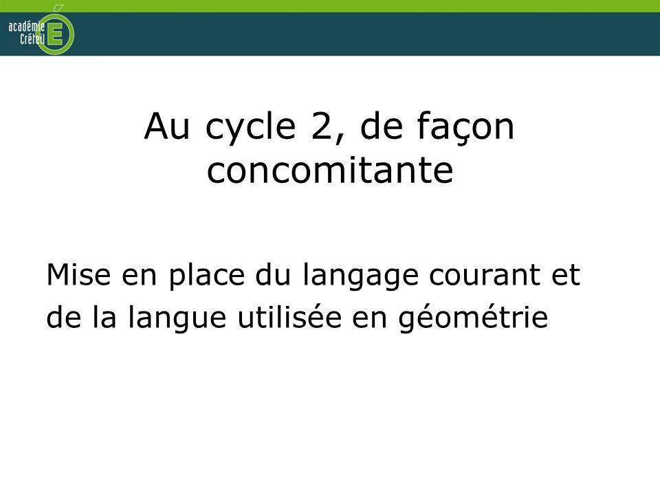 Au cycle 2, de façon concomitante Mise en place du langage courant et de la langue utilisée en géométrie