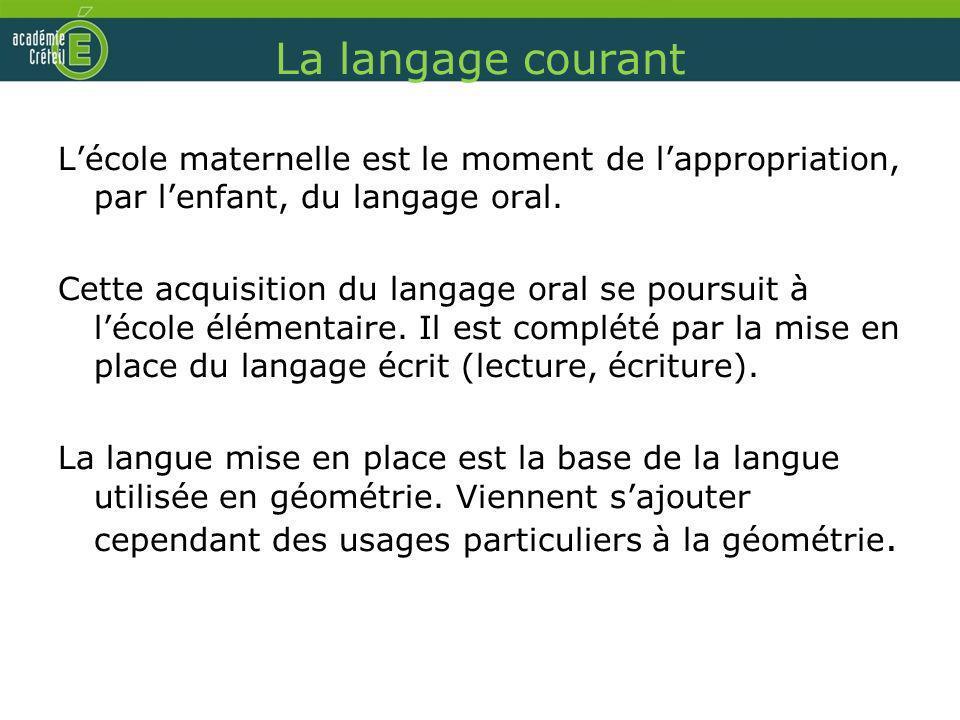 La langage courant Lécole maternelle est le moment de lappropriation, par lenfant, du langage oral. Cette acquisition du langage oral se poursuit à lé